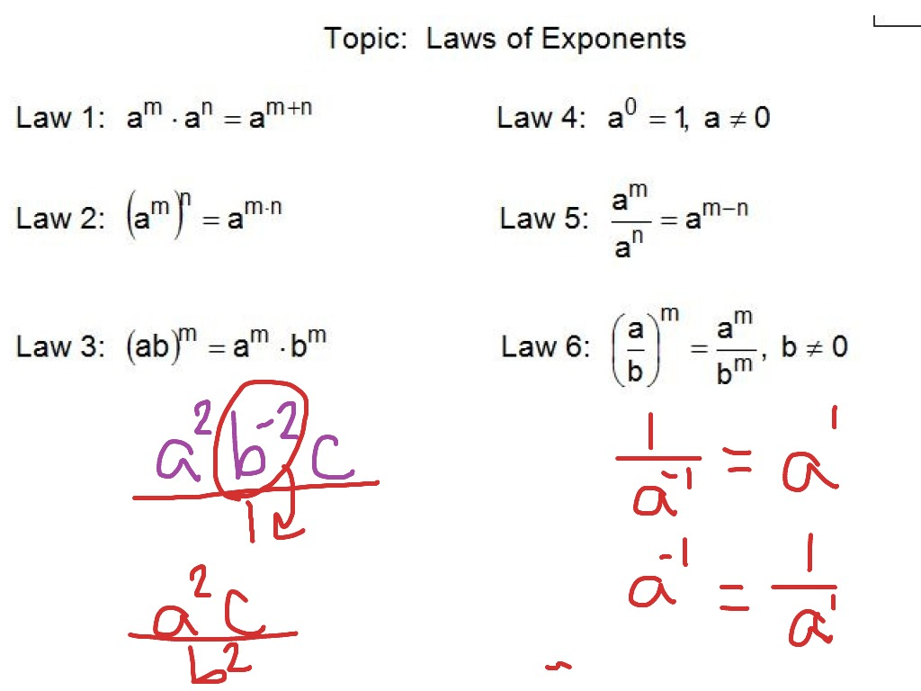 Laws Of Exponents Division Zero Power Amp Negative
