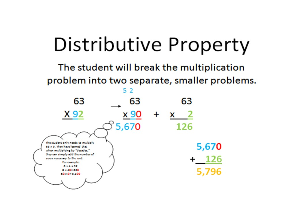 Example Of Distributive Property With Spelling Error