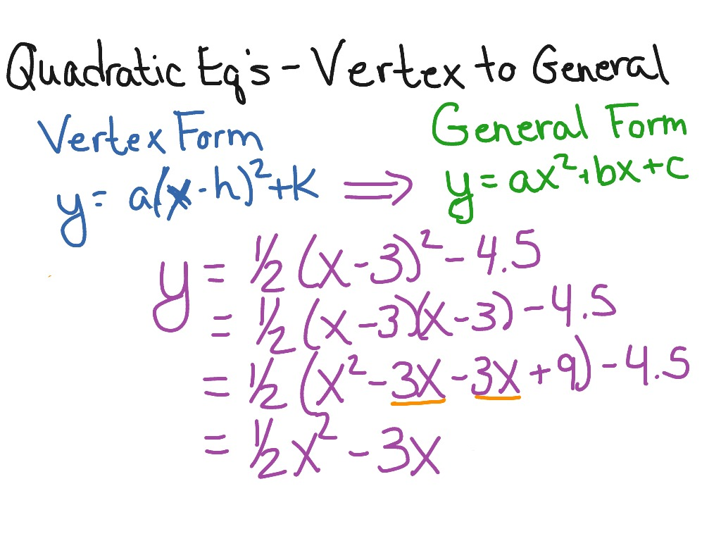 Worksheet Quadratic Equation Vertex Form