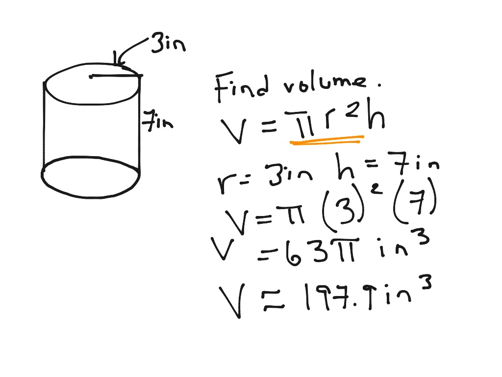 Surface Area And Volume Of A Cylinder