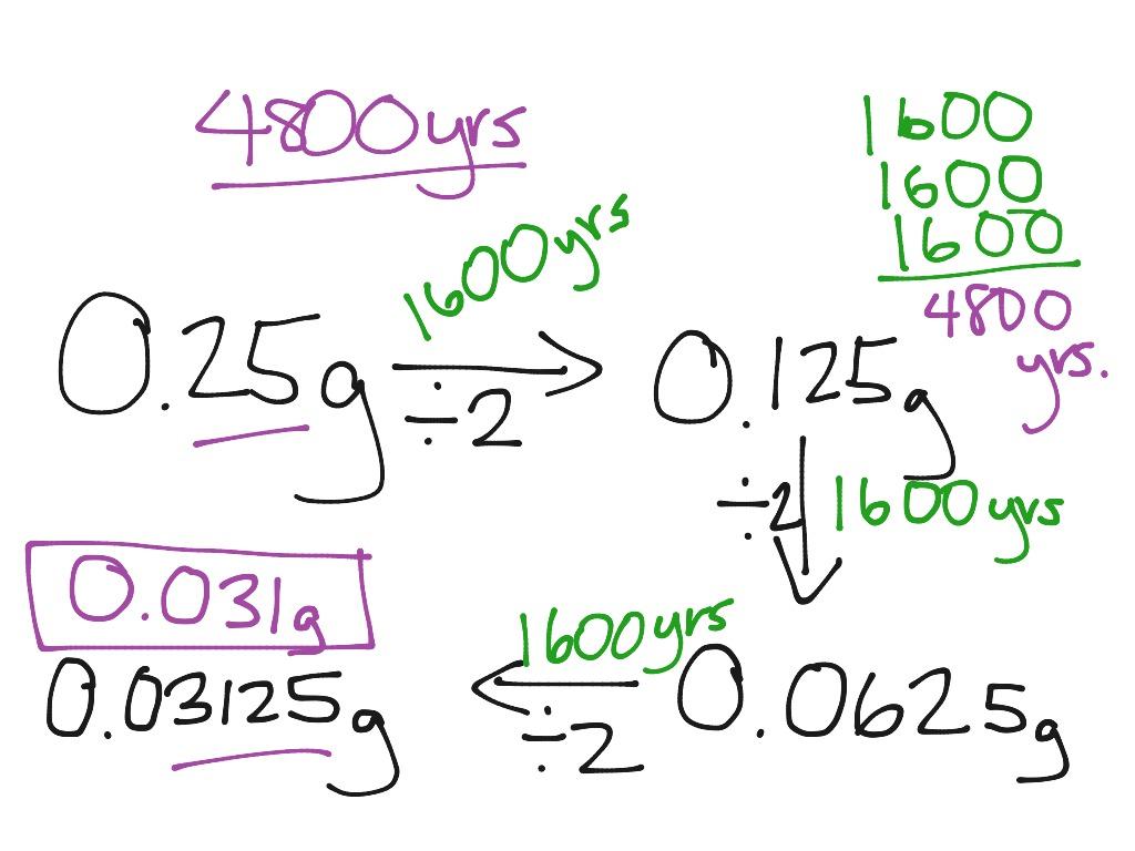 Half Life Calculations Part 1 Simple