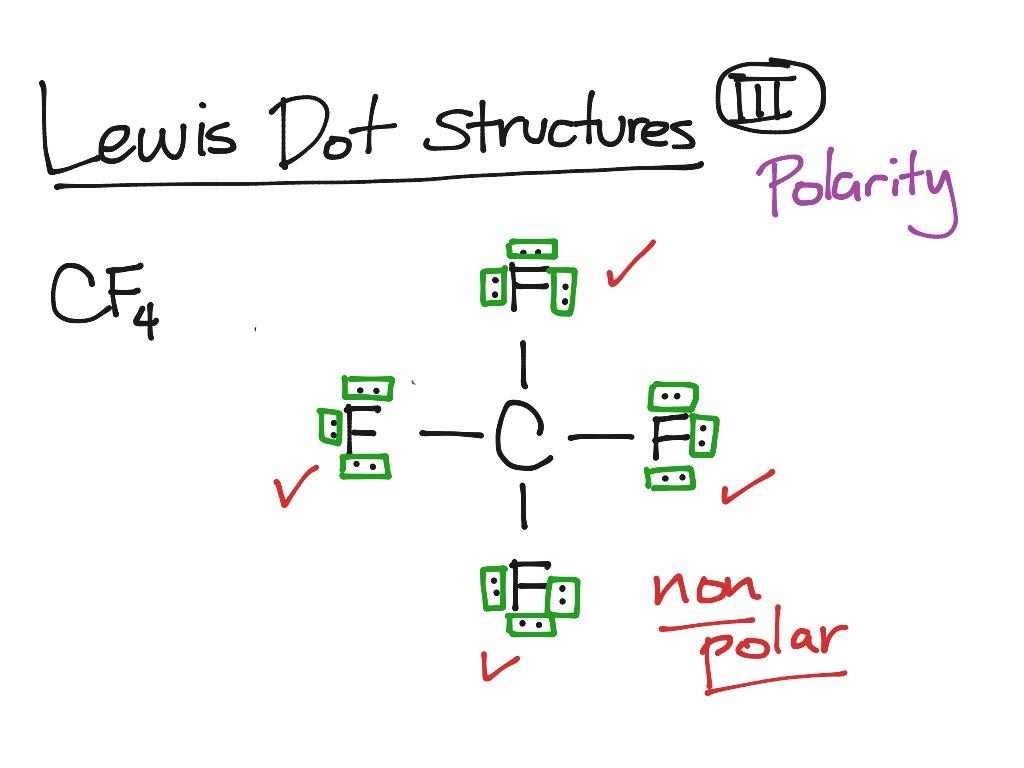 Lewis Dot Structures Part 3