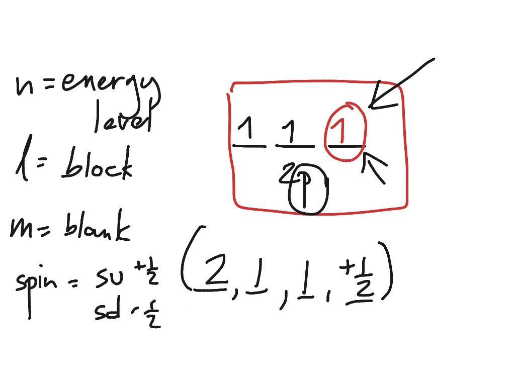 Quantum Number Demo
