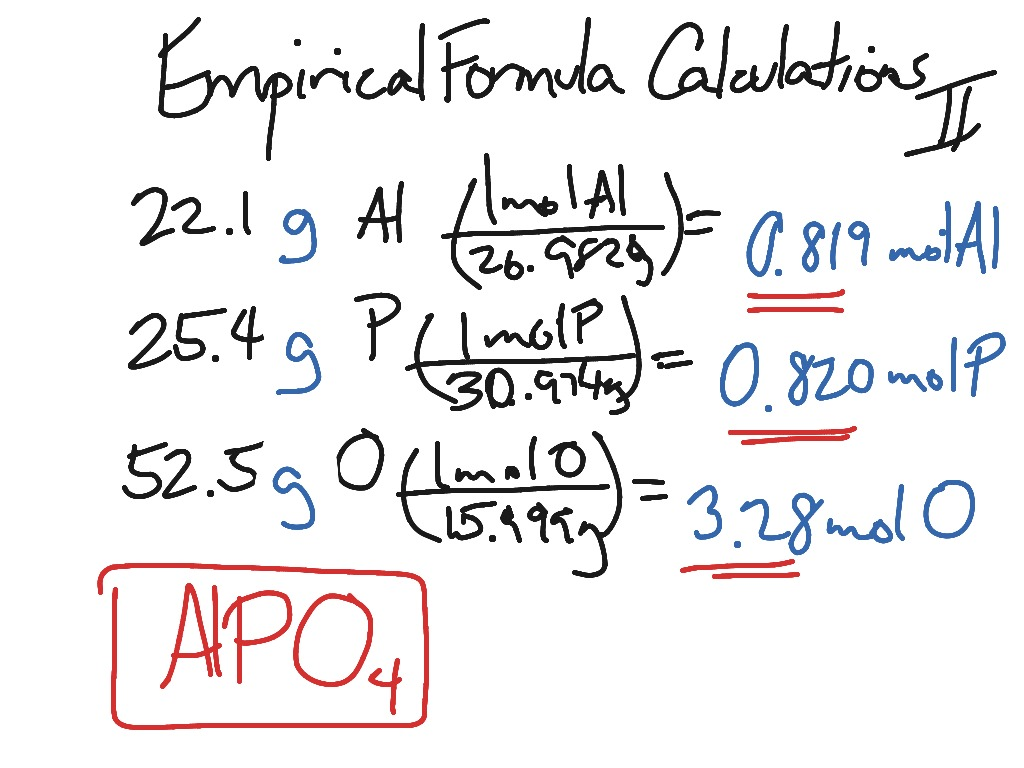 Empirical Formula Chemistry Gcse