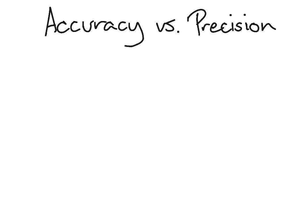 Accuracy Vs Precision Worksheet