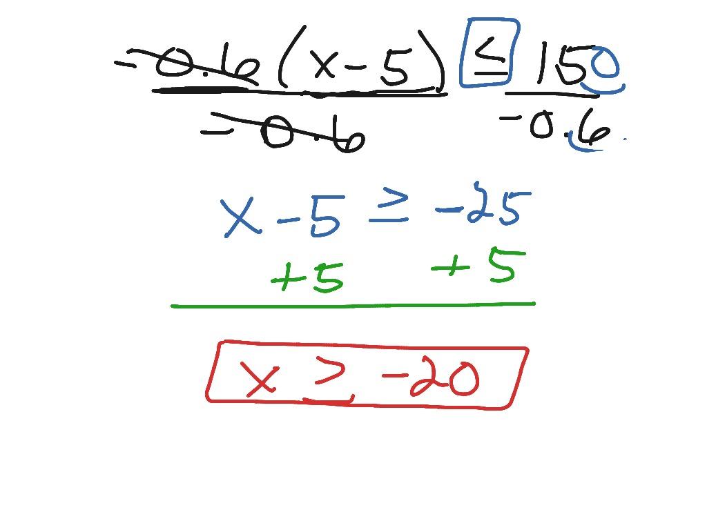 Algebra 6 3