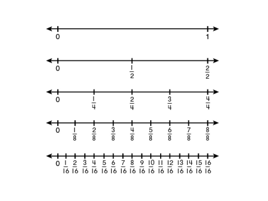 Blank Fraction Number Lines