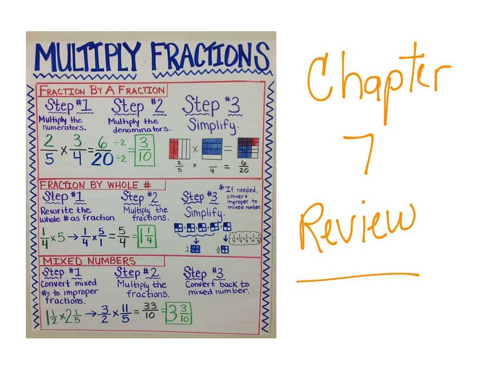 5th Grade Chapter 7 Review
