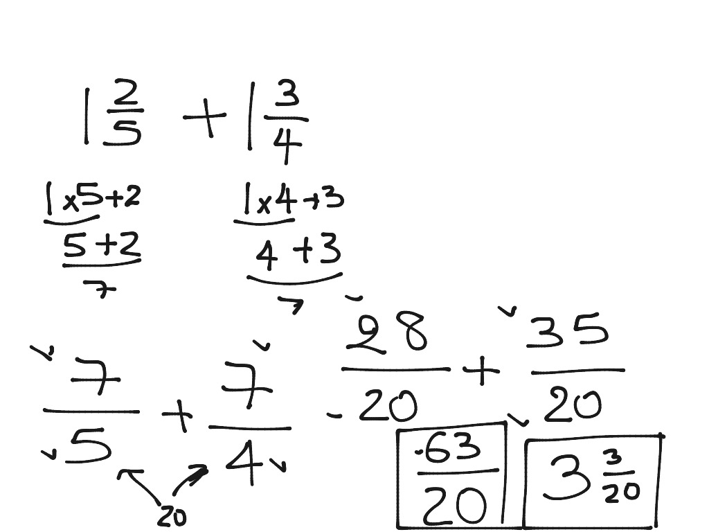Addition Fractions Diff Denominateurs