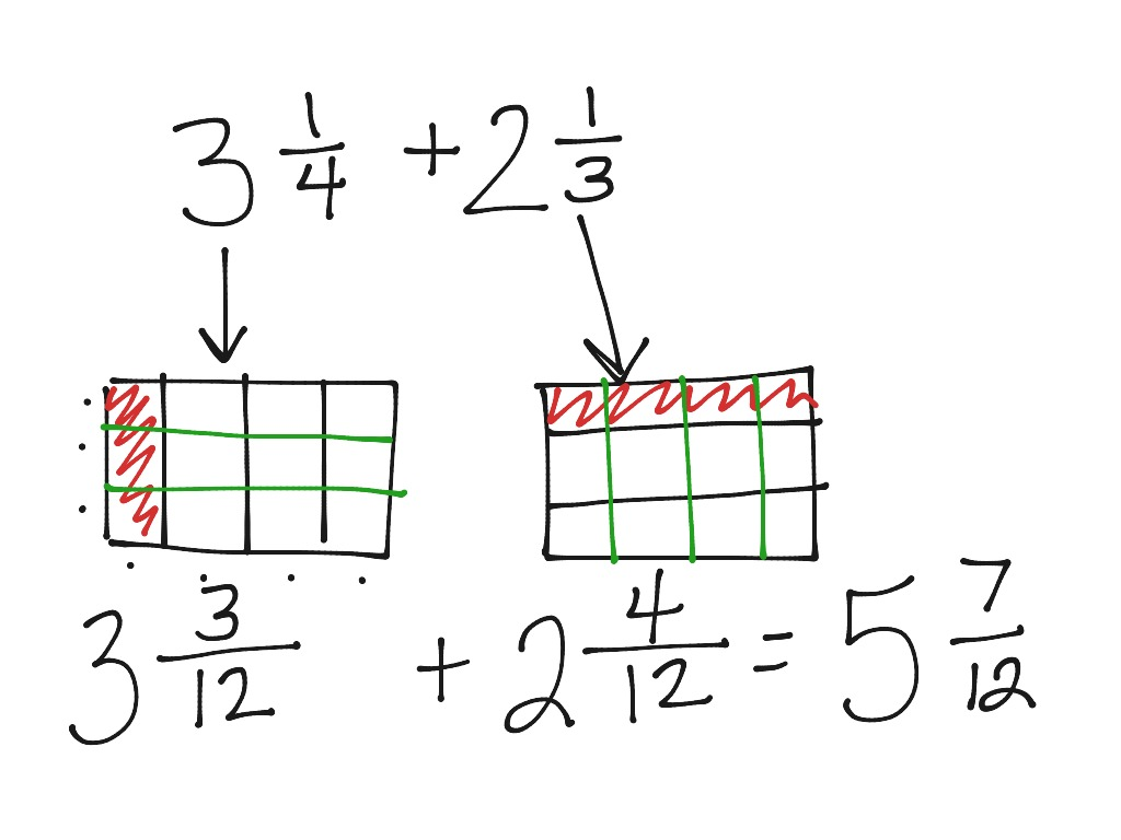 Adding Mixed Number Fractions With Rectangular Fraction
