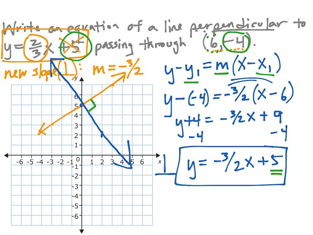 A2 2 4 Perpendicular Line