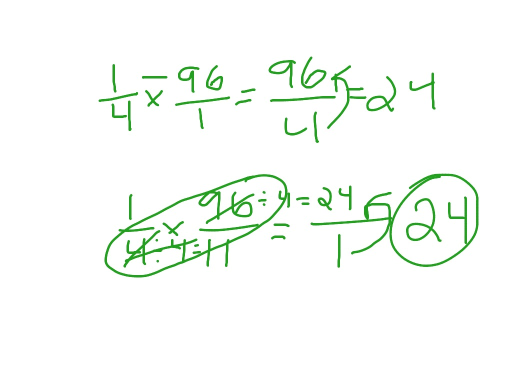 Envision Math For Fifth Grade
