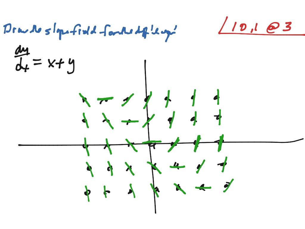 Calc Exer 10 1 3