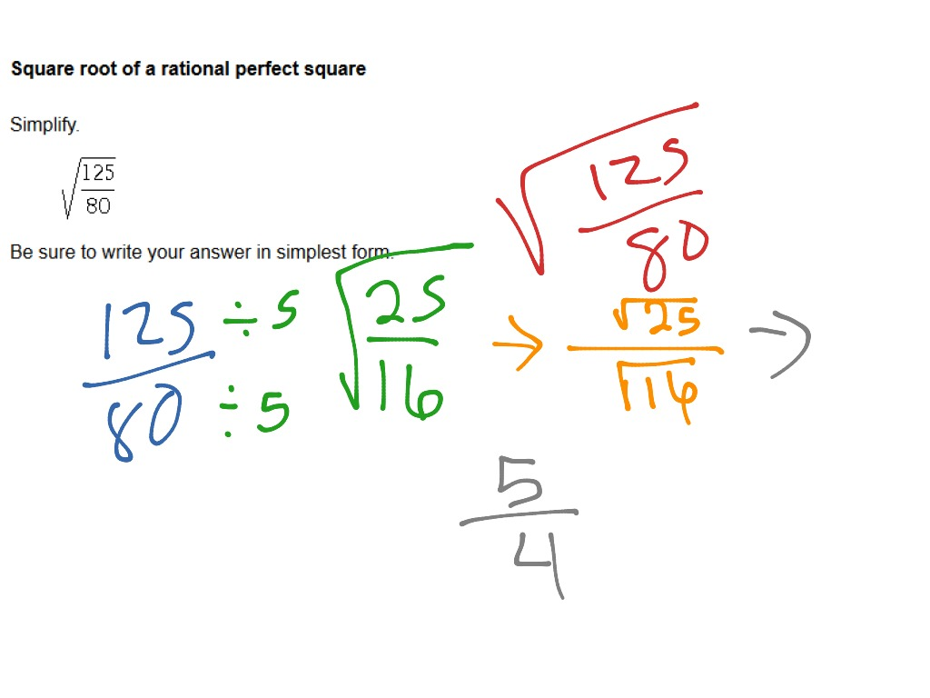 Square Root Of A Rational Perfect Square