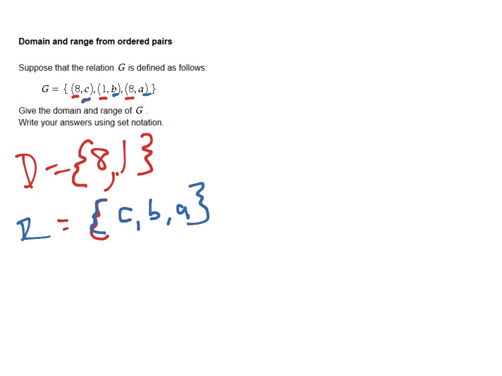 Domain And Range From Ordered Pairs