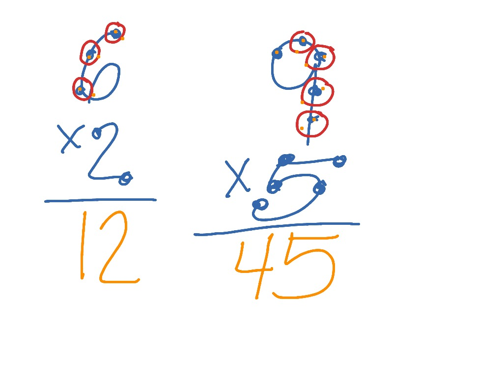 Touch Math Multiplication