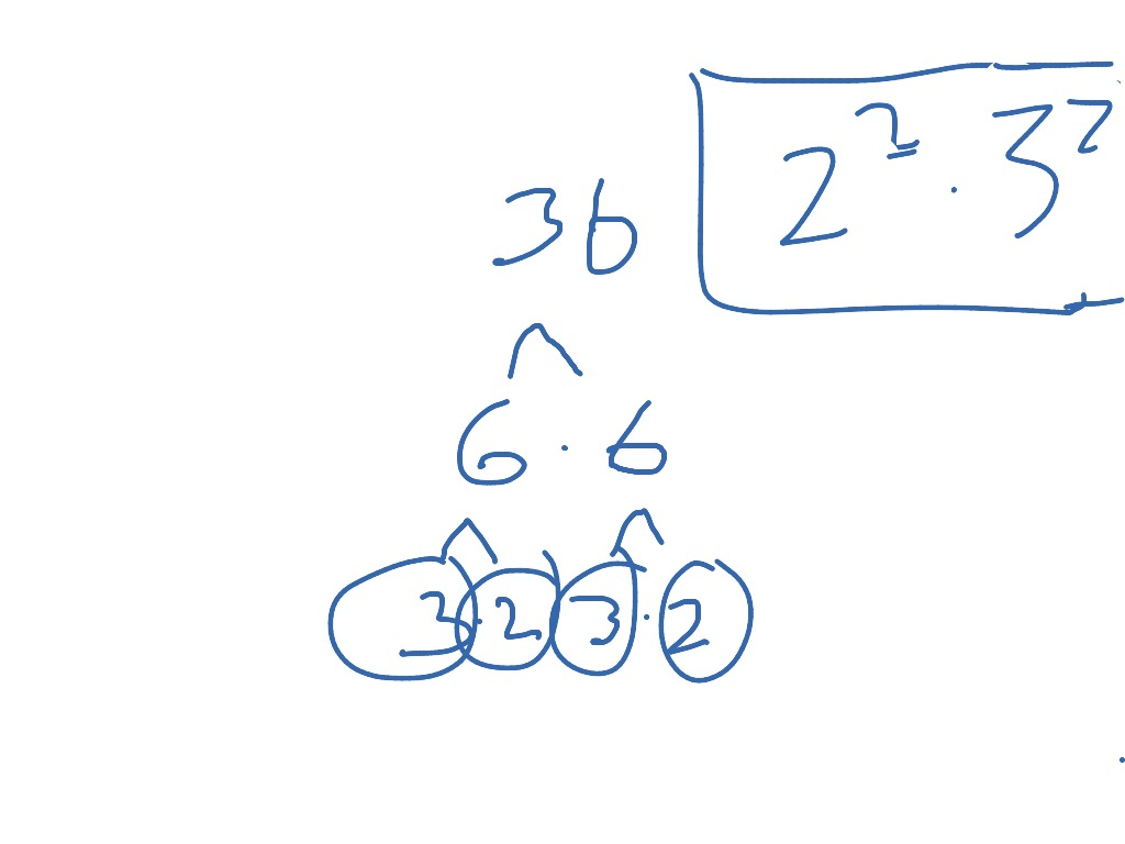 Prime Factorization Tree Method