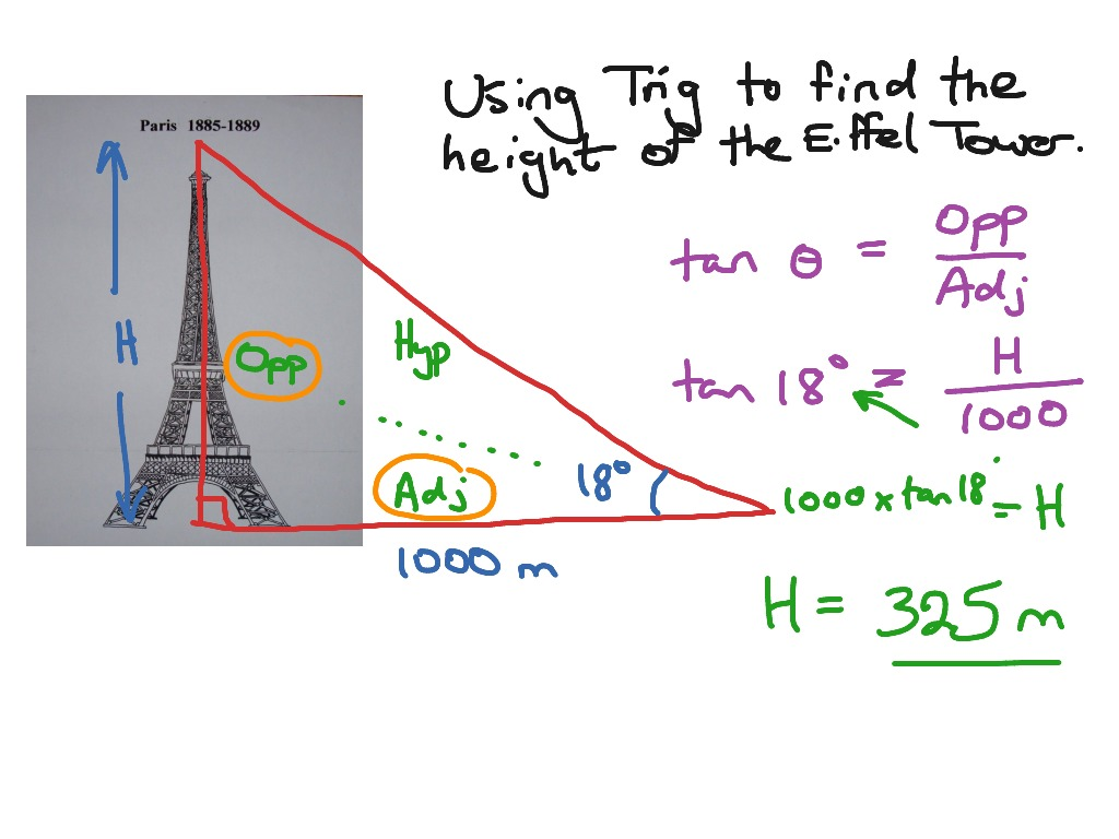Using Trig To Find Height Of Eiffel Tower