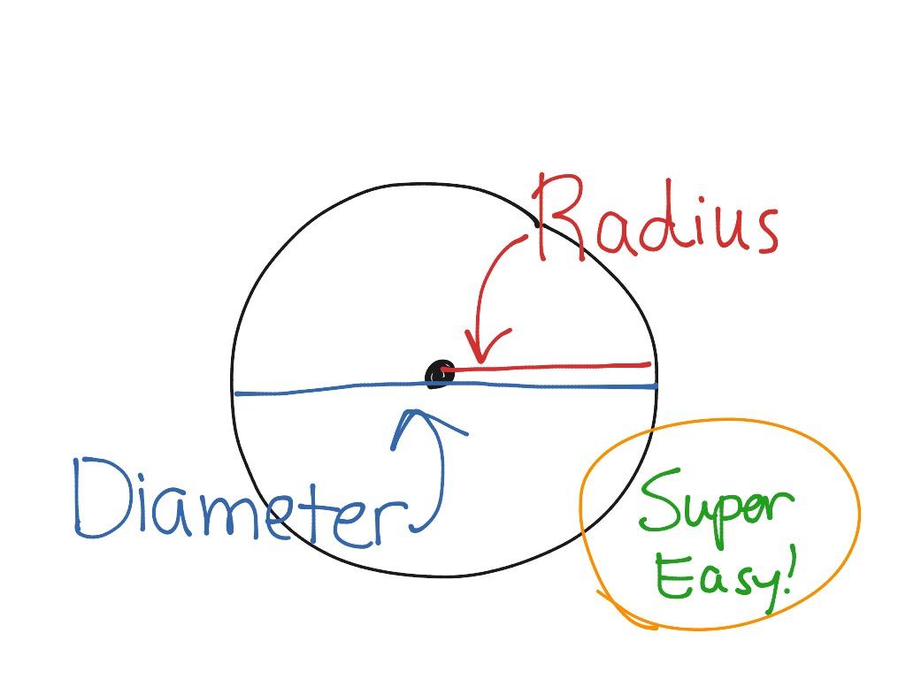Radius Vs Diameter