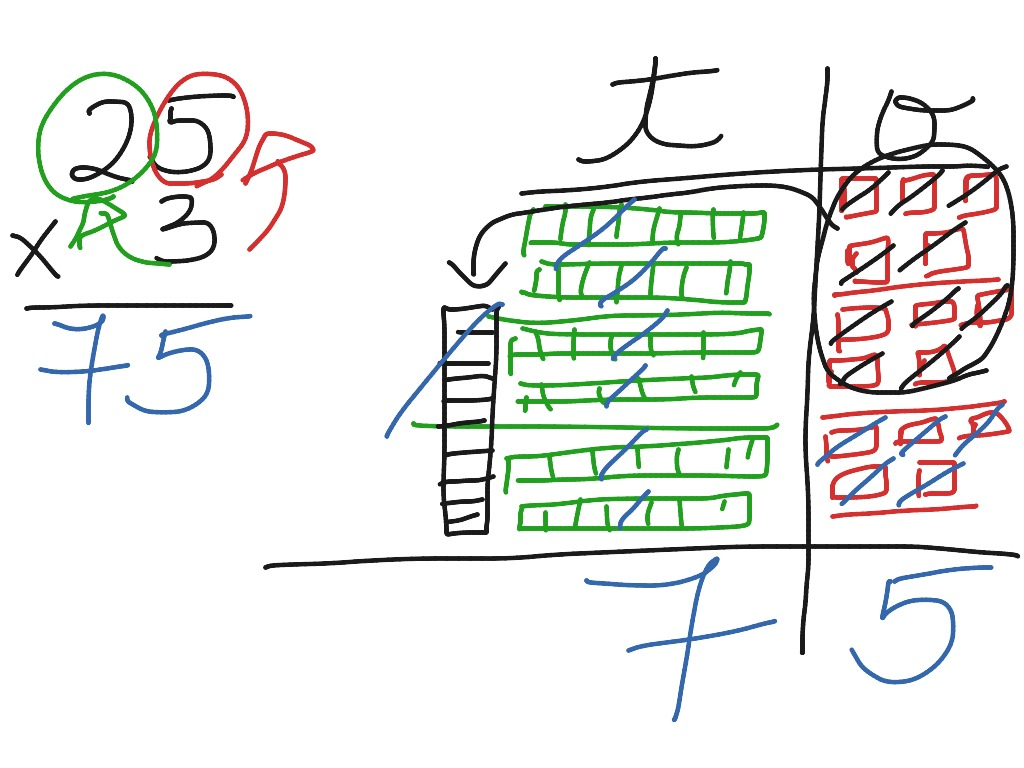 How To Multiply With Regrouping Using The Place Value