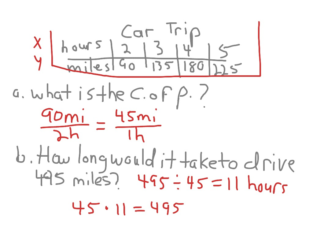 7th Grade 2 3 Constant Of Proportionality