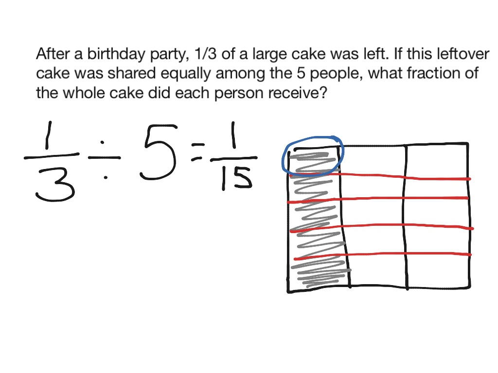 Worksheet Dividing Fractions Worksheet Fun Worksheet