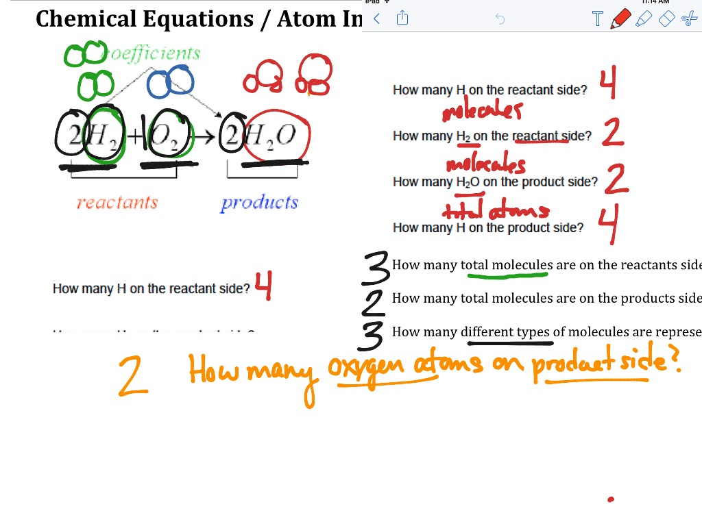 Atom Inventory Practice Worksheet Answers