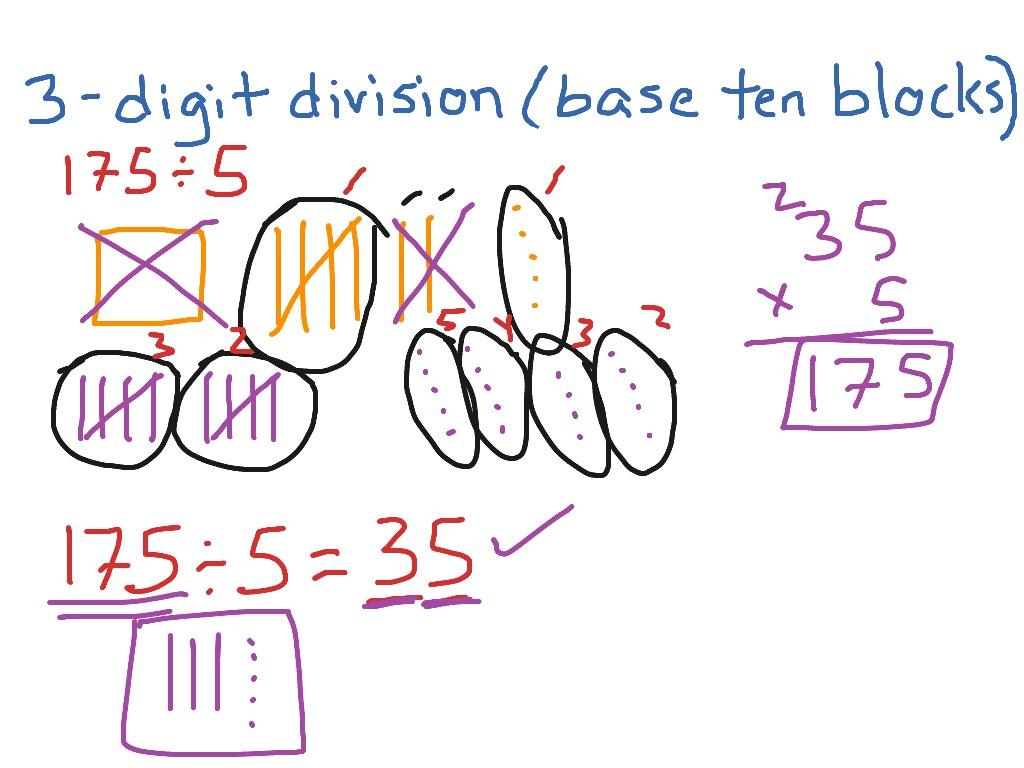 3 Digit Division Using Base Ten Blocks