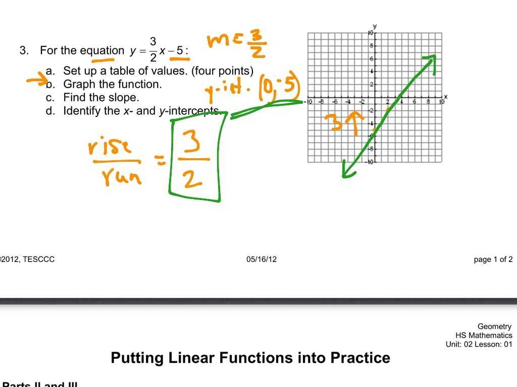 Putting Linear Functions Into Practice