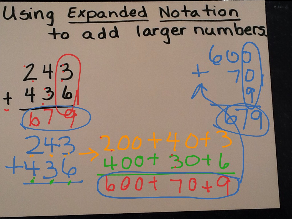 Unit 3 Lesson 1 Using Expanded Notation To Add Larger