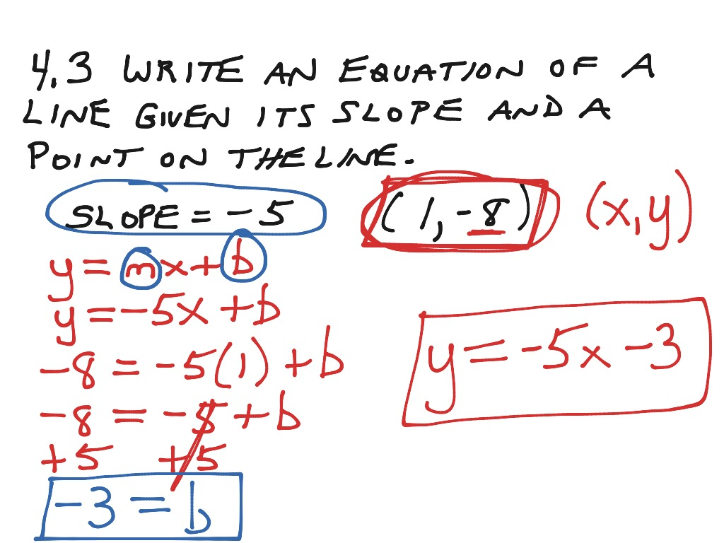4 3 Mif Write Equation Given Slope And A Point