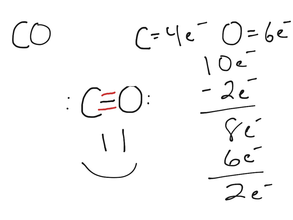 Co Electron Dot Diagram
