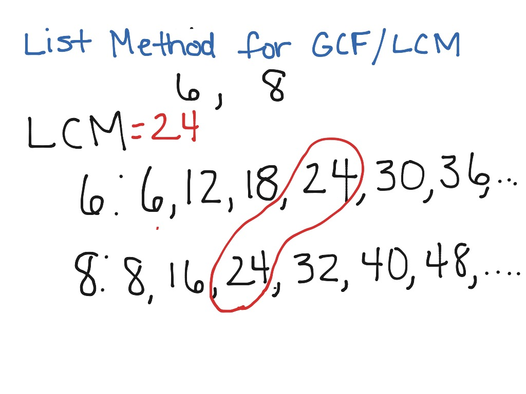 List Method For Lcm And Gcf