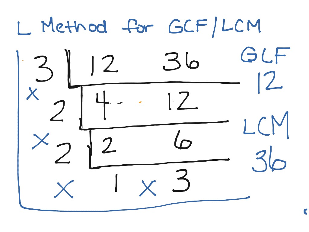 L Method For Finding Gcf Lcm