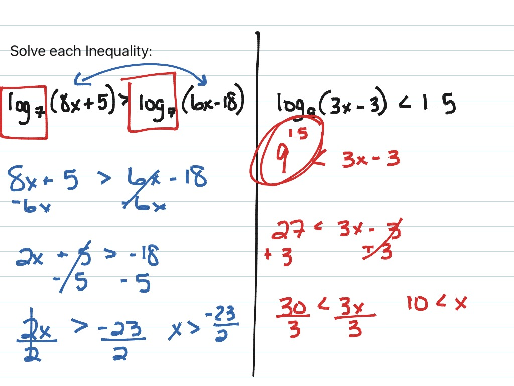 Solving Logarithmic Equations And Inequalities