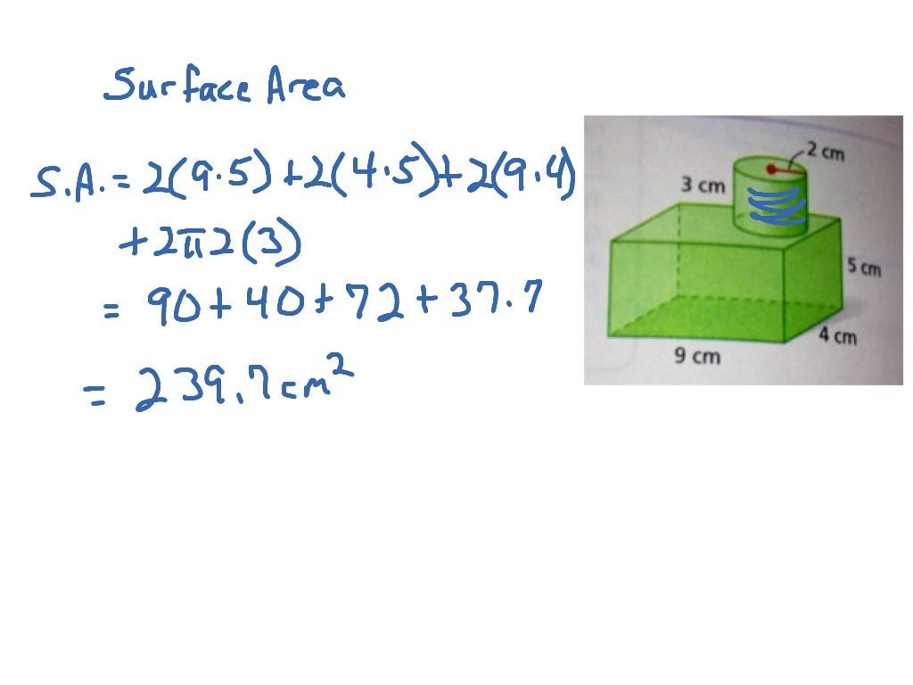 Surface Area Composite Figure
