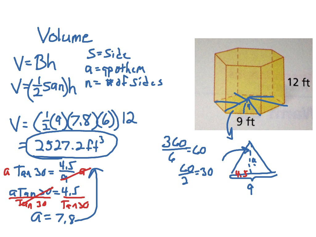 Volume Hexagonal Prism