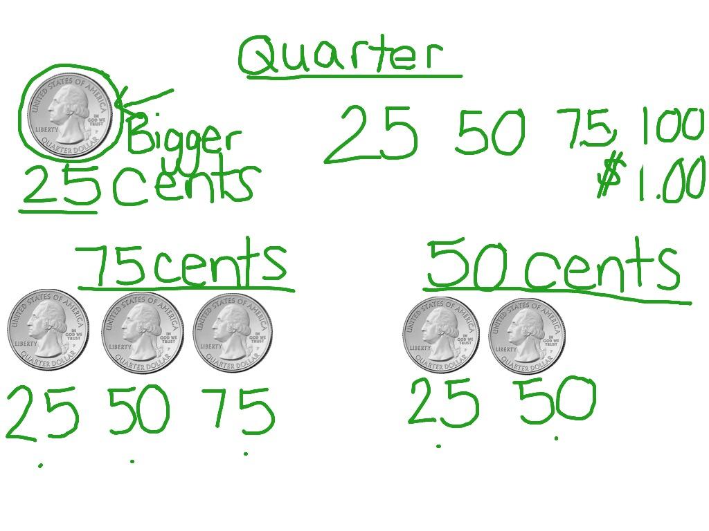 Money Quarter
