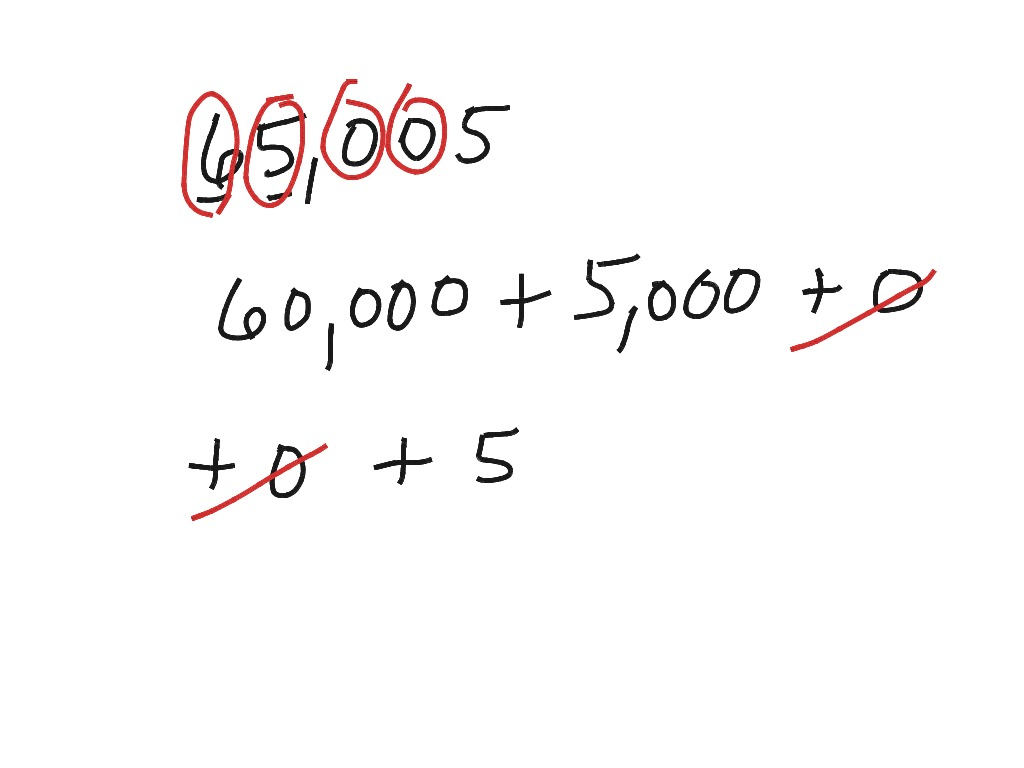 Expanded Notation With Decimals Worksheet