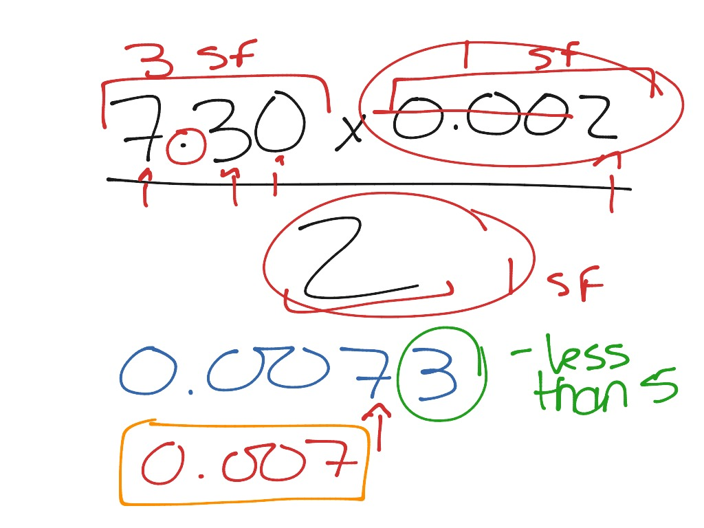 Multiplying Dividing Sig Figs
