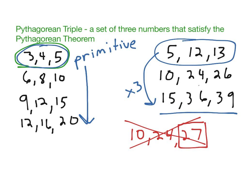 Alg 7 1 Pythagorean Theorem