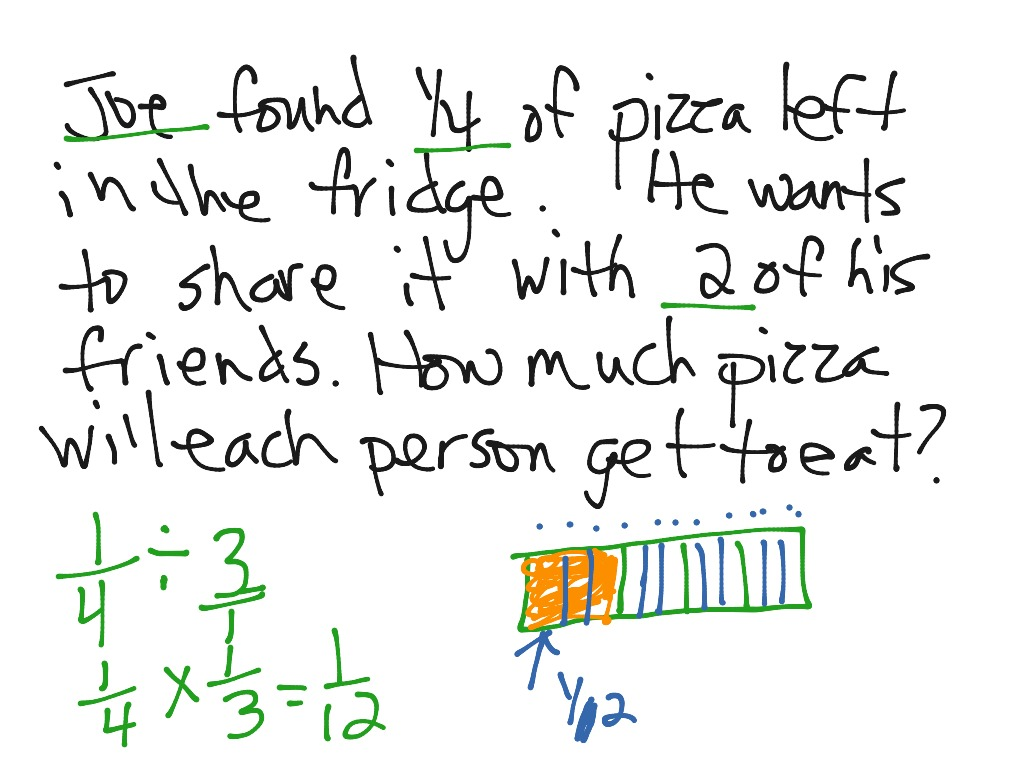 Printables Of Division Fraction Word Problems