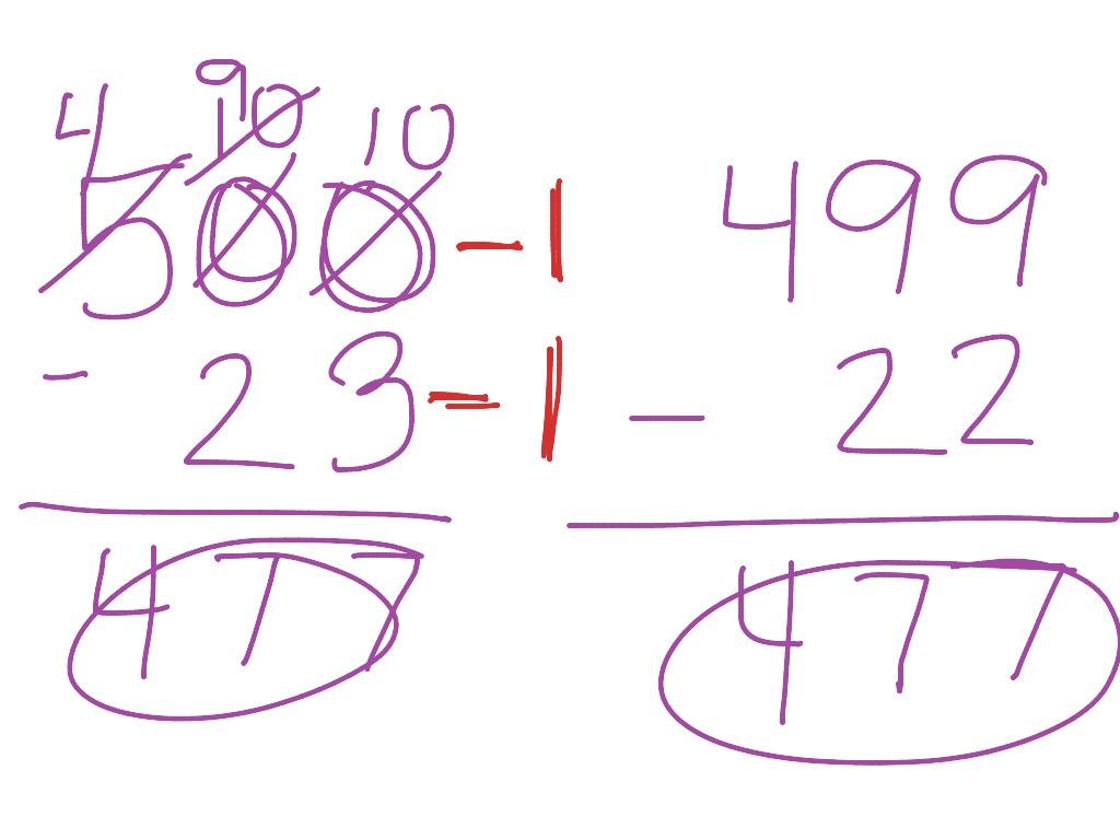 Mr Mccallister S Class Math Subtraction Strategies