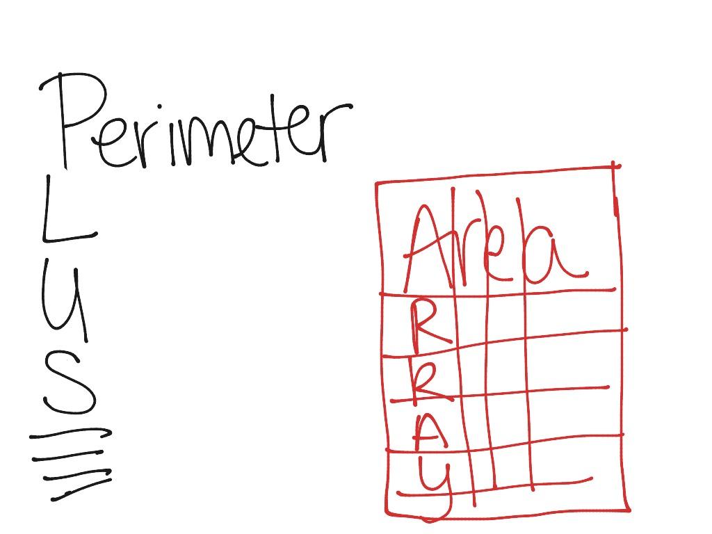 Area And Perimeter Of Irregular Figures