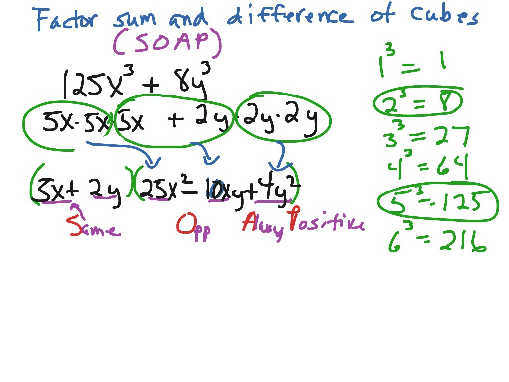 Factoring Sum And Difference Of Cubes Worksheet