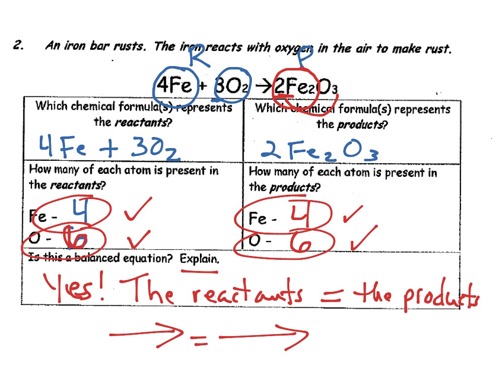 Chemical Formula Worksheet Answers