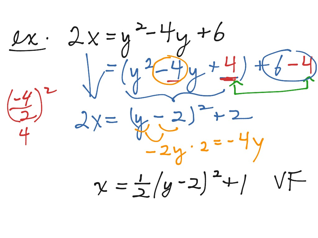 Write Equation Of Parabola In Vertex Form Calculator