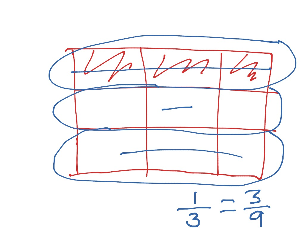 Finding Equivalent Fractions Using Division