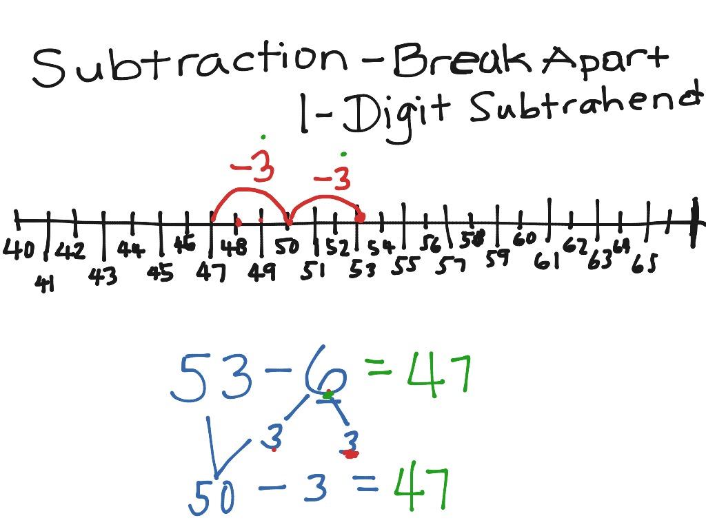 Go Math 5 1 Break Apart Ones To Subtract