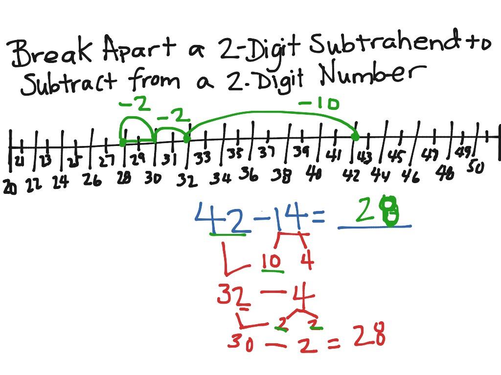 Break Apart Math Worksheets